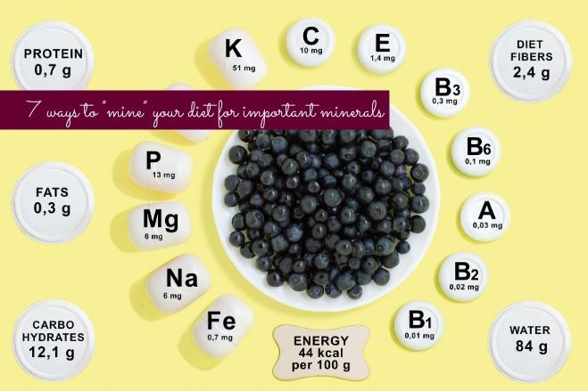 7 Ways to Mine Your Diet for Important Minerals  | Superberries Blog